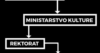 ruta - prosvjed novinari